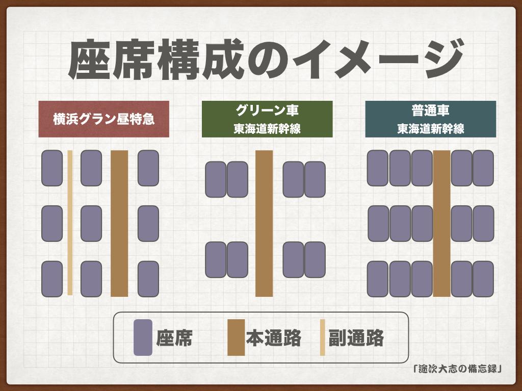 座席構成のイメージ