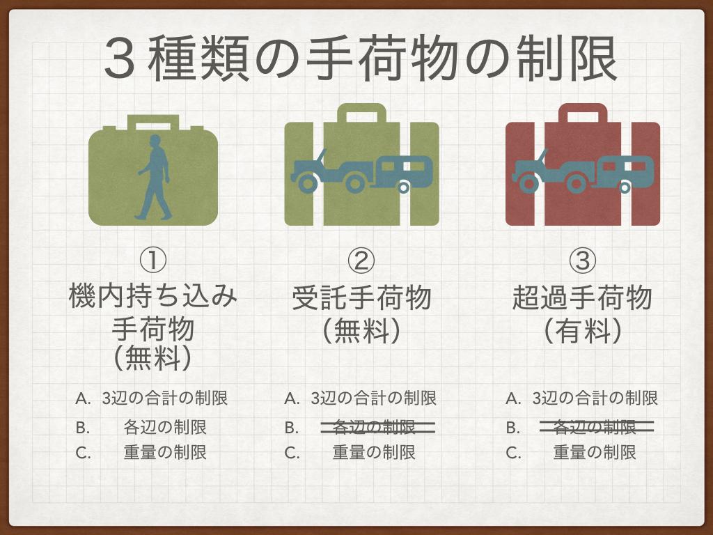 3種類の手荷物の制限