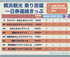 横浜観光 乗り放題 一日券連絡きっぷ1
