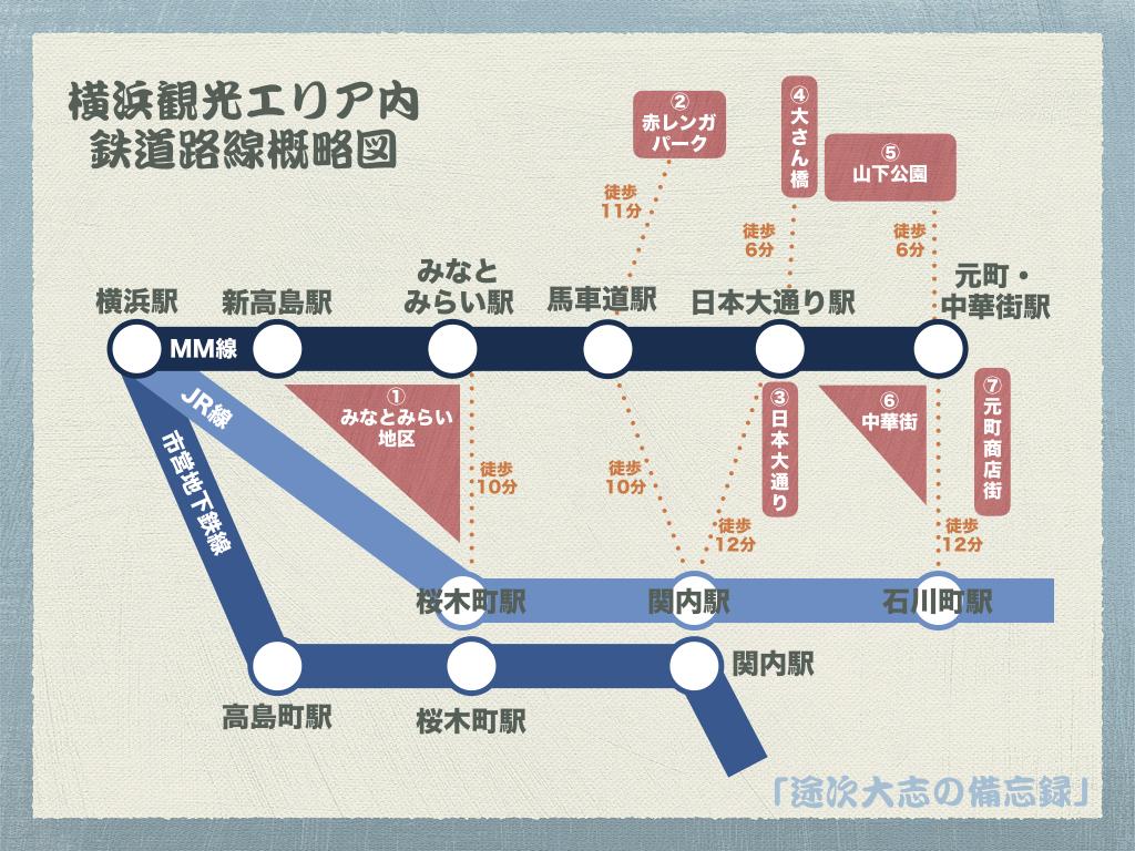 横浜観光エリア内 鉄道路線概略図