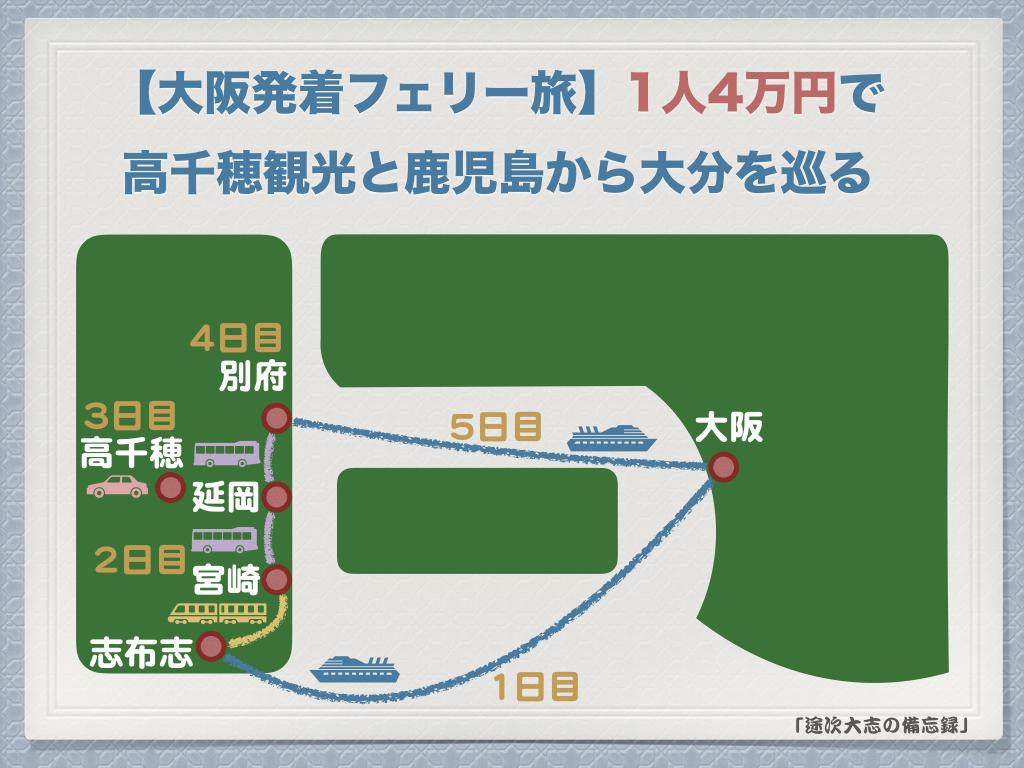 大阪発着フェリー旅のルート概要図