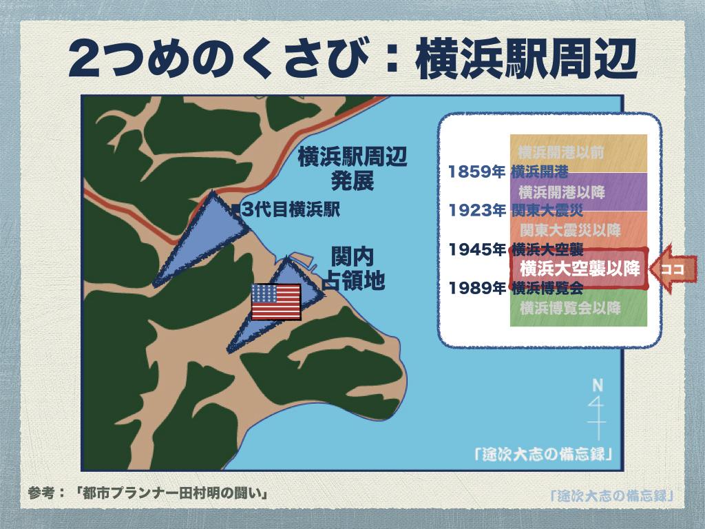 2つめのくさび:横浜駅周辺YKR9