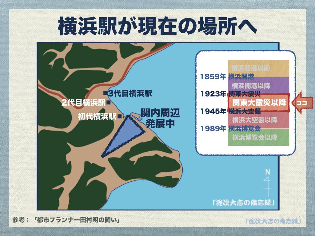 横浜駅が現在の場所へYKR9