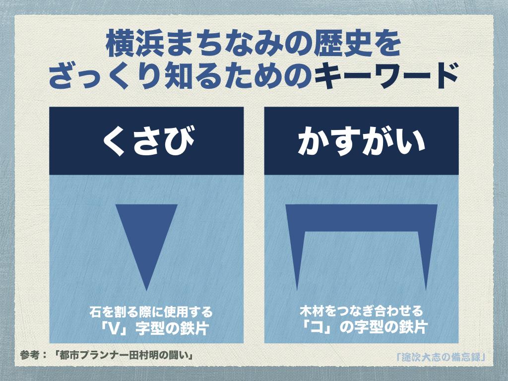 横浜まちなみの歴史をざっくり知るためのキーワードYKR9