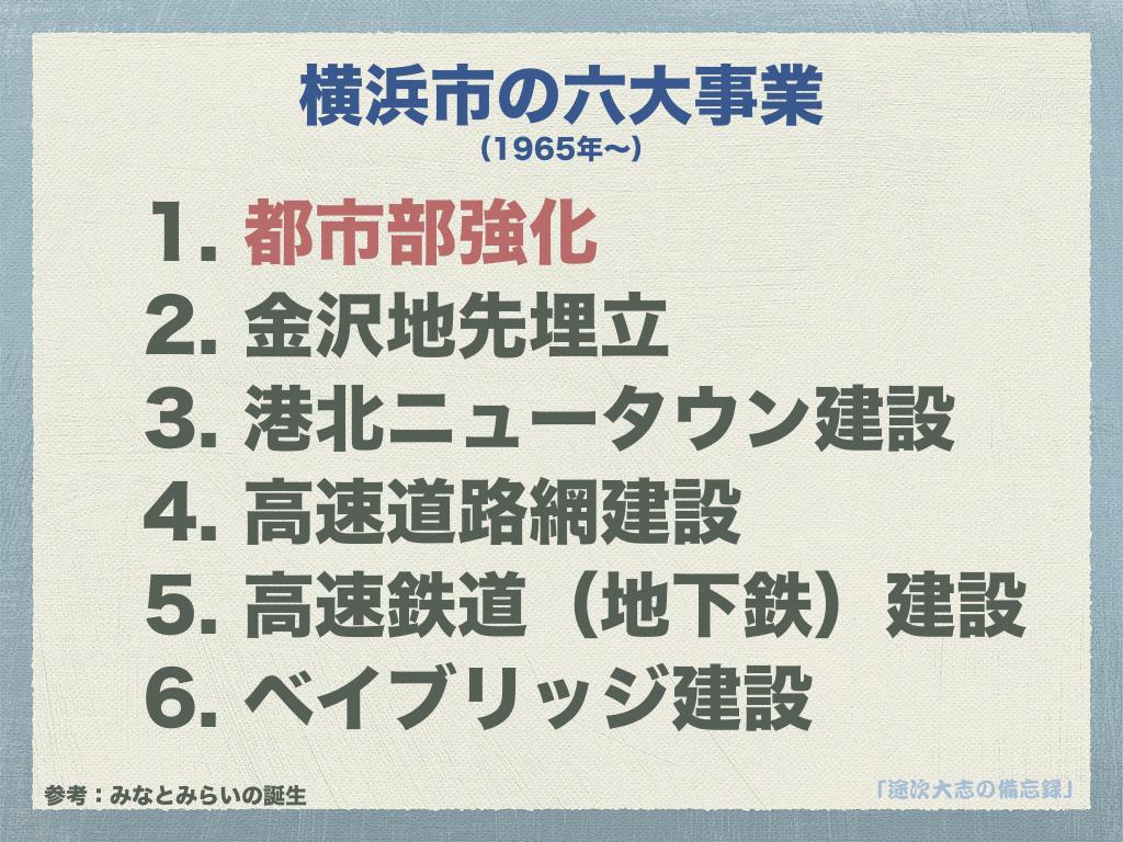 横浜市の六大事業YRK11