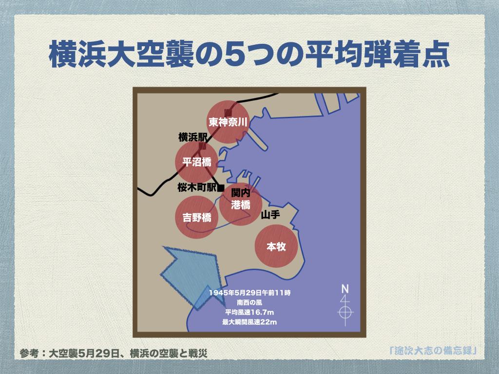 横浜大空襲の5つの平均弾着点YRK10