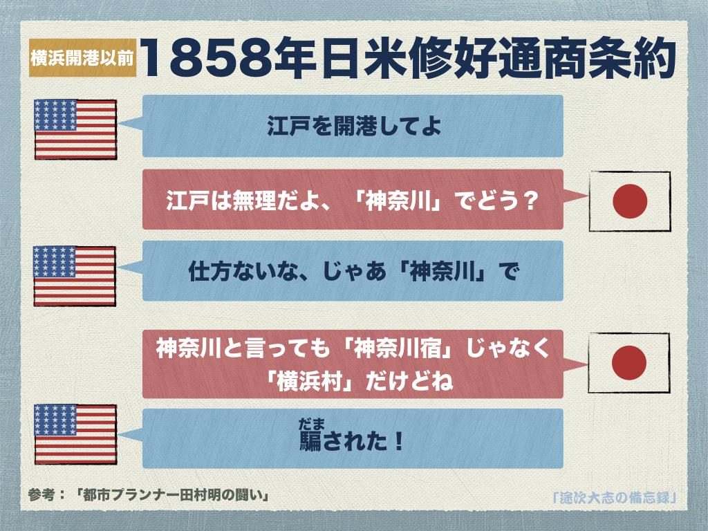 1858年日米修好通商条約YKR9
