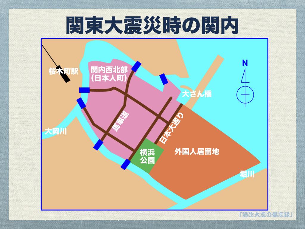 関東大震災時の関内YKK7