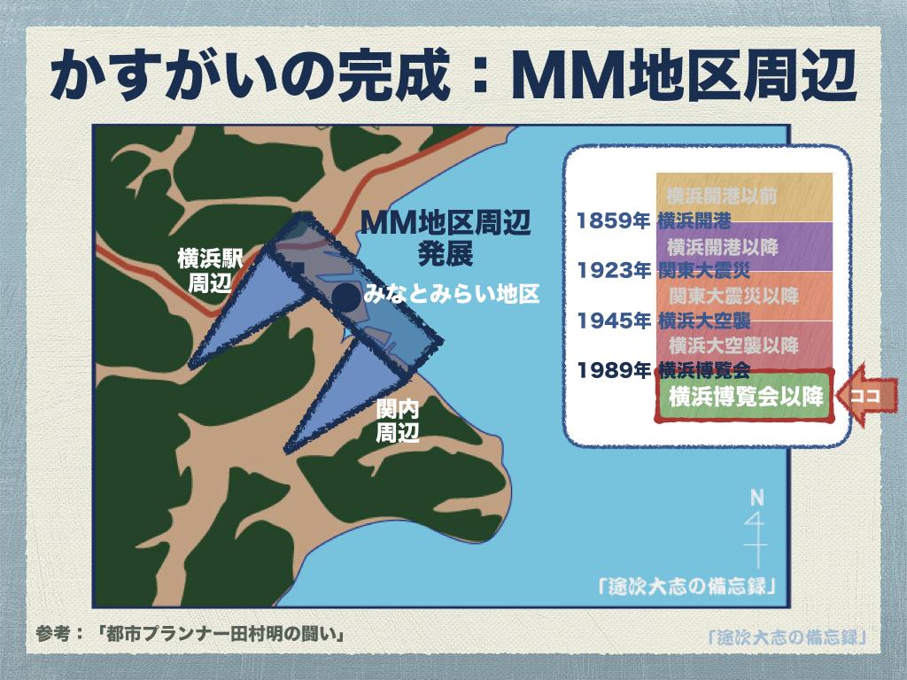 かすがいの完成:MM地区周辺