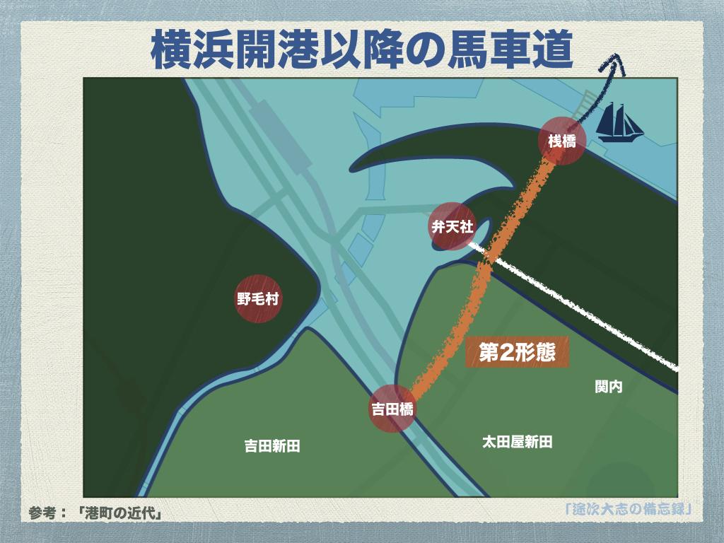横浜開港以降の馬車道