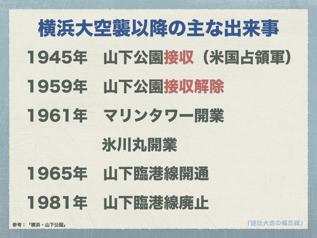横浜大空襲以降の主な出来事